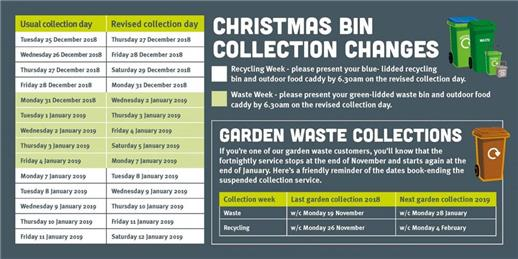 - AVDC Bin Collection Changes for Xmas and New Year