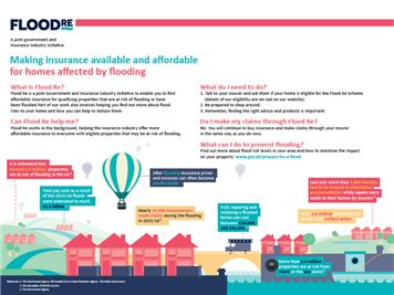 - Home insurance information for residents living in flood risk areas