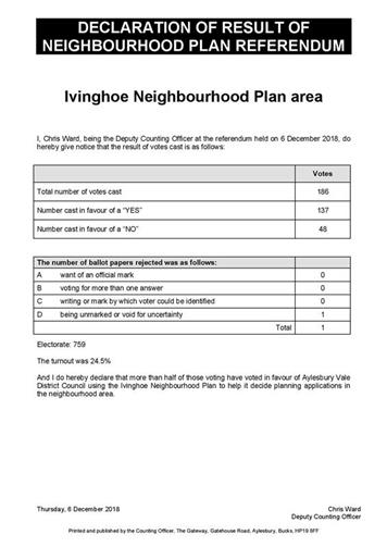 - Ivinghoe Parish Neighbourhood Plan - Referendum Result