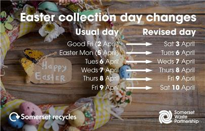 - Easter Bin Collections