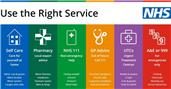 NHS Initiatives to improve health and well-being